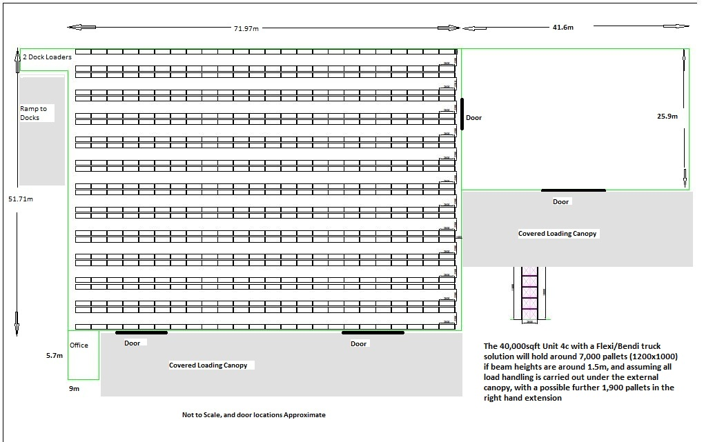 Warehouse 4c south kirkby onward holdings Warehouse racking layout software free